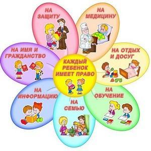 права несовершеннолетних детей семейное право