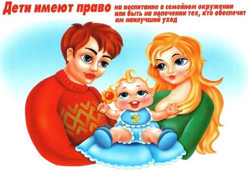права и обязанности родителей перед детьми в семейном праве