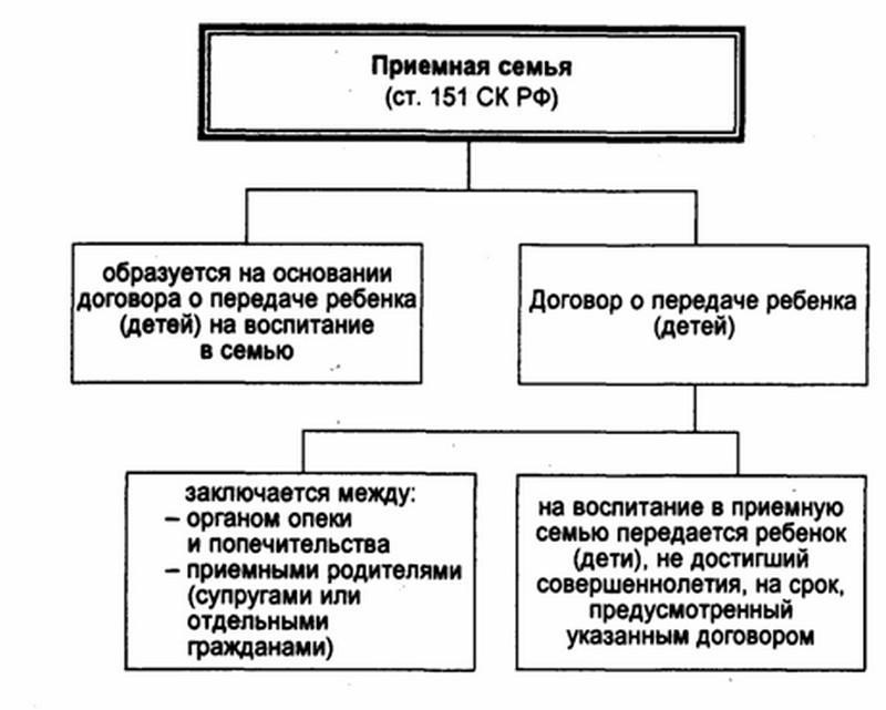 Документы на получение загранпаспорта