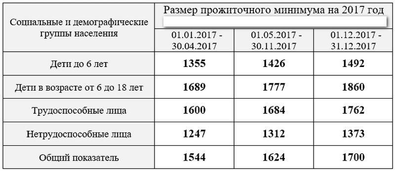 Сколько алиментов платят безработные: расчет и сумма выплат алиментов неработающими гражданами
