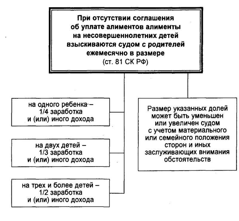 Гражданский кодекс Российской Федерации (ГК РФ) (части первая, вторая)