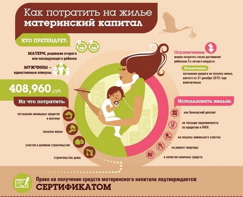 Изображение - Правомерно ли расторжение ипотечного договора, если часть кредита погашена маткапиталом kak-delitsya-ipoteka-pri-razvode-suprugov-s-detmi-s-materinskim-kapitalom1