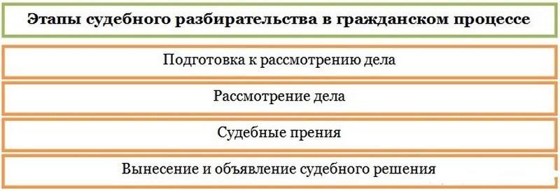 Изображение - Как при разводе поделить детей kak-delitsya-rebenok-pri-razvode5