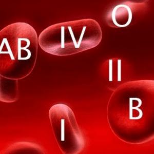Как определить группу крови и резус-фактор у ребенка с помощью таблицы с показателями родителей