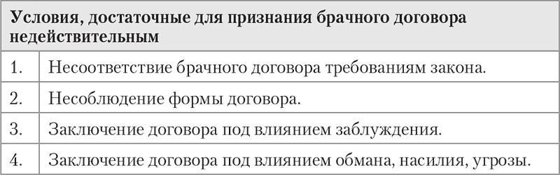 тайна брачного договора в россии Хедрон