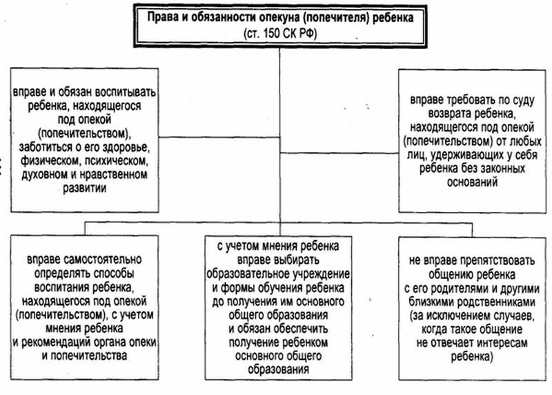 Законы Латвии по-русски