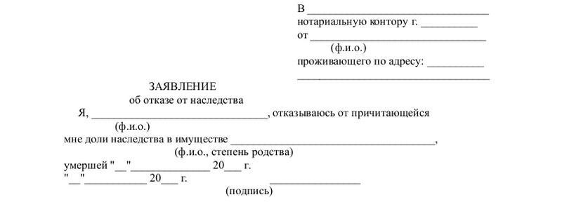 ст 1157 гк рф отказ от наследства