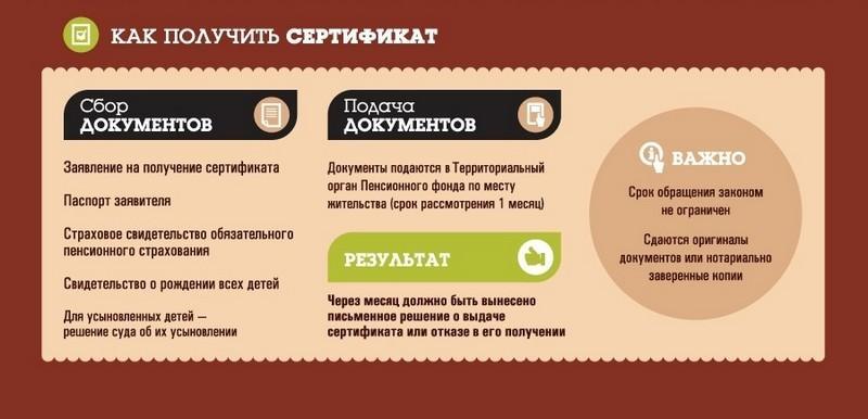 региональный сертификат на материнский семейный капитал