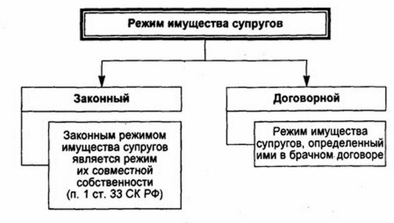 Льготы ветеранов труда в москве в 2019 году на жкх