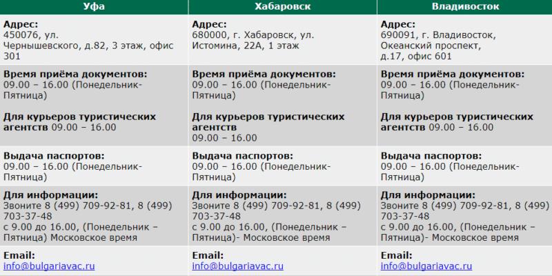 Карта Нижнего Новгорода места и люди Нижегородская область