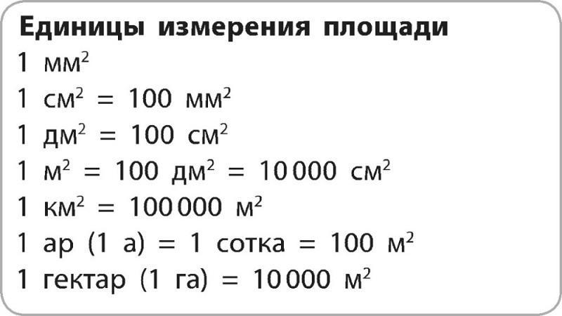 Список льготных лекарств красноярскому краю для ветеранов труда