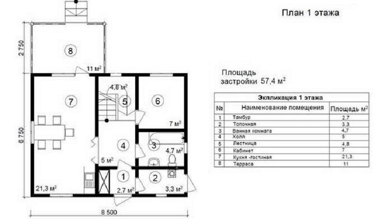Расчет площади застройки земельного участка