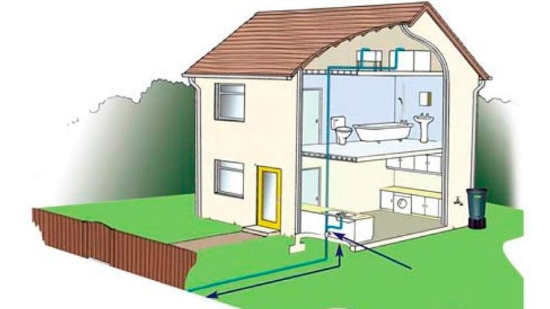 Этапы сдачи жилого дома в эксплуатацию: сроки и получение разрешения