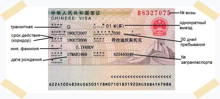 Нужна ли россиянам транзитная виза при пересадке в Китае и как её получить
