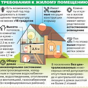 Изображение - Прописка на даче 108086_propiska-na-dache-usloviya-i-poshagovaya-instruktsiya2